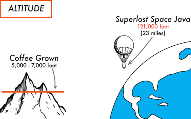 Help Superlost Coffee Launch Java Into Outer Space  — Community on Bushwick Daily