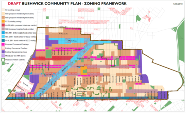 Come Out On Saturday For The Unveiling Of The Bushwick Community Plan — Community on Bushwick Daily
