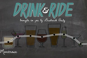 Drink & Ride: 5 Bars by the Montrose L Train Stop