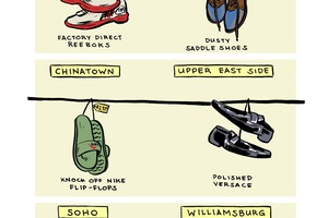 Know Your Neighborhood By Shoes