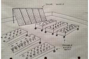 Farm-In-The-Sky Kickstarter Seeks to Bring a Rooftop Farm to Bushwick